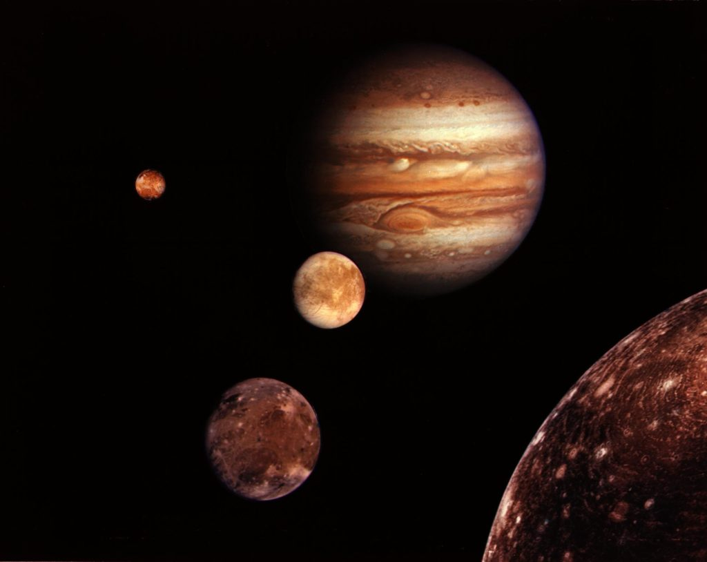 Viewing the planets